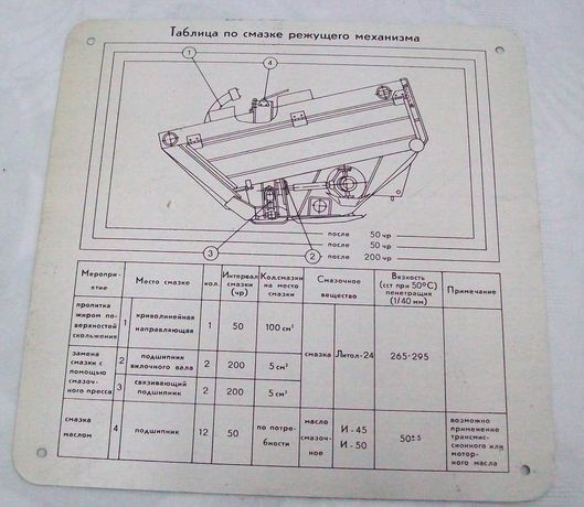 Nameplate Progress Agricultural machinery Cutting unit Forage harvester russian, new old stock